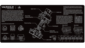 Varmilo EC Mechanical Switch Desk Mat XL